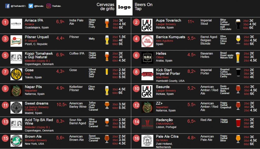 Beer Screen